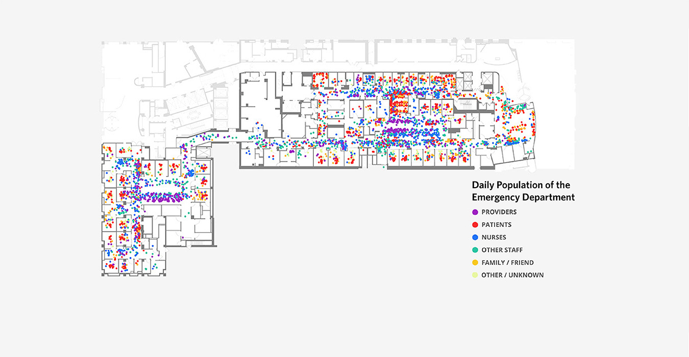 <p>The occupant mapping project paired spacial maps with standard bar graphs to help us better understand interactions between healthcare providers, patients, spaces, and the overall fluctuation of the emergency room's population. </p>