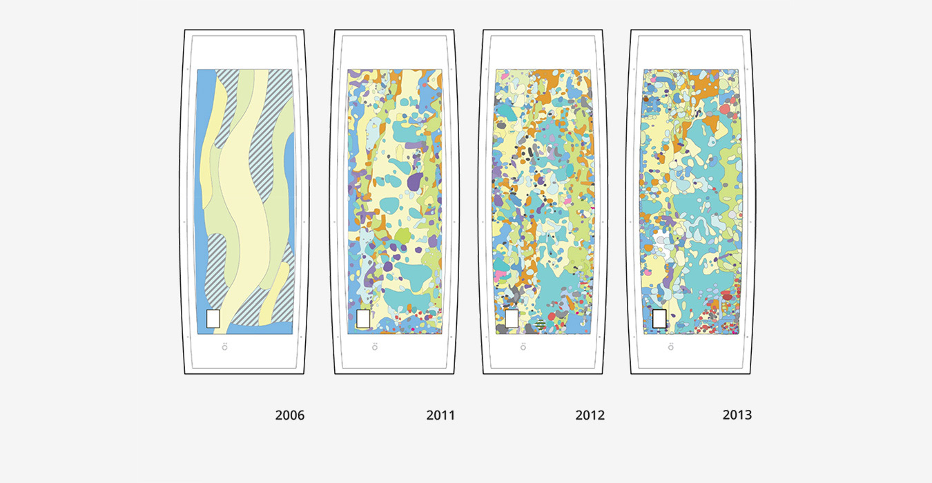 <p>Time-series maps promote a better understanding of complex interactions. We applied this mapping approach in our Green Roof Vegetation Study to examine the annual cycles of plant growth on previously completed projects. These four maps represent plant growth in 2006, 2011, 2012, and 2013. </p>