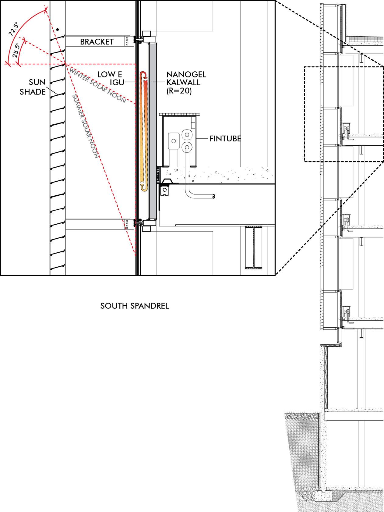 Curtain Wall Spandrel Detail